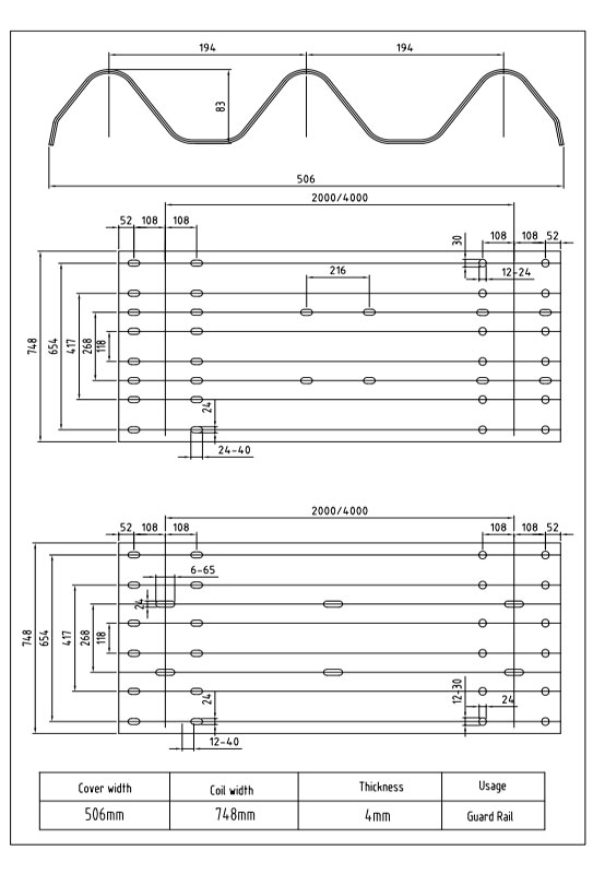 Crash barrier Roll Forming Machine profile drawing