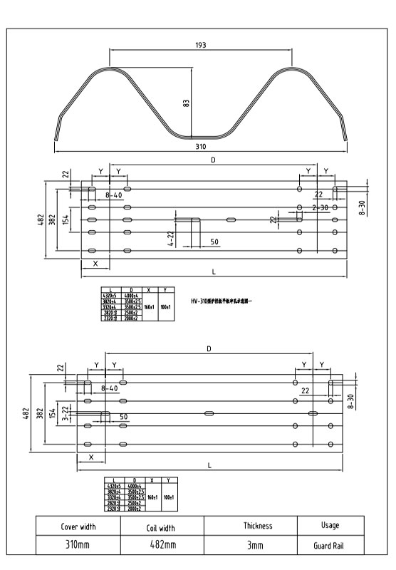 Highway Guardrail&PostRoll Forming line profile drawing