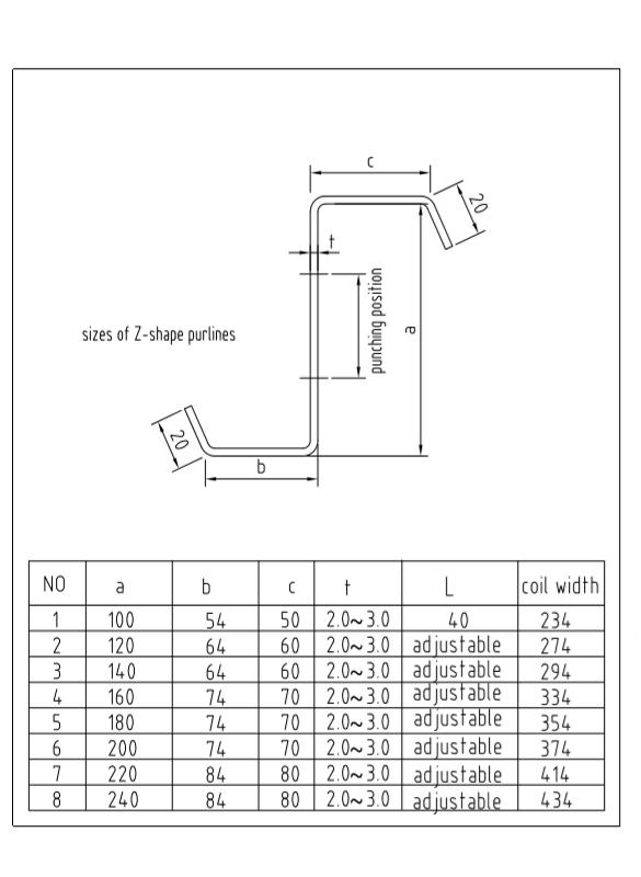 Z-profile-drawing.jpg