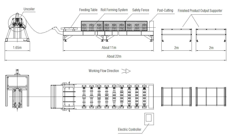 4-Roll-Forming-line-layout.jpg